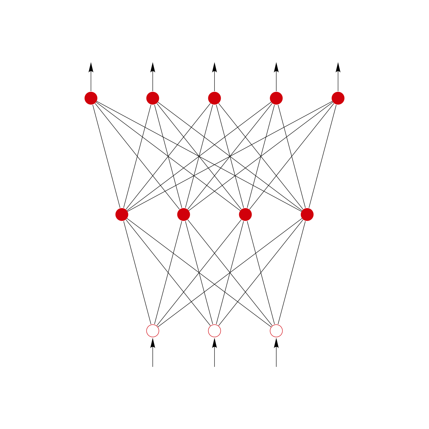Phd thesis on neural network